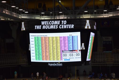 Holmes Center big screens